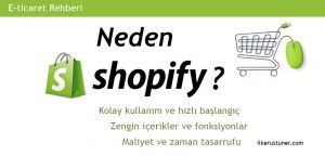 Neden Shopify